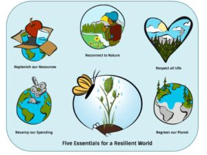 Five Essentials for a Resilient World
