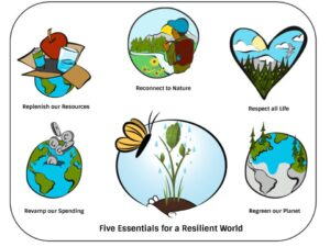 Five Essentials for a Resilient World @ JCCC @ Zoom